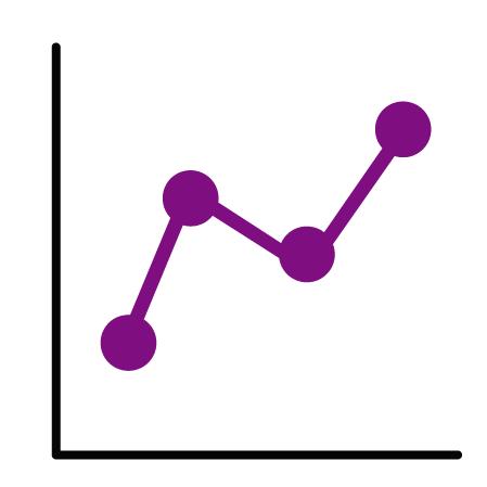 BI & Analytics Consumers