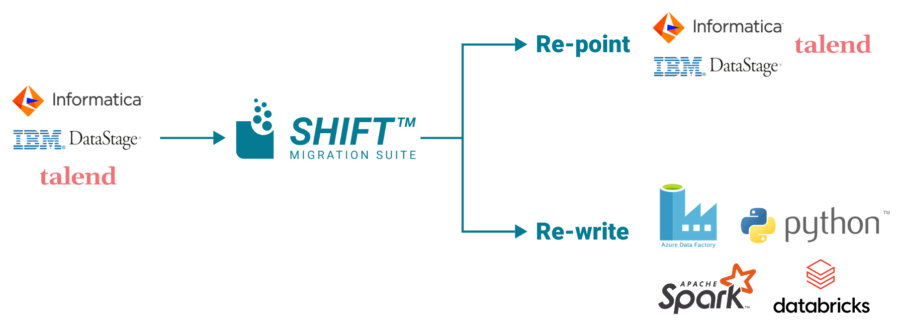 ETL Diagram - For Website 3.5